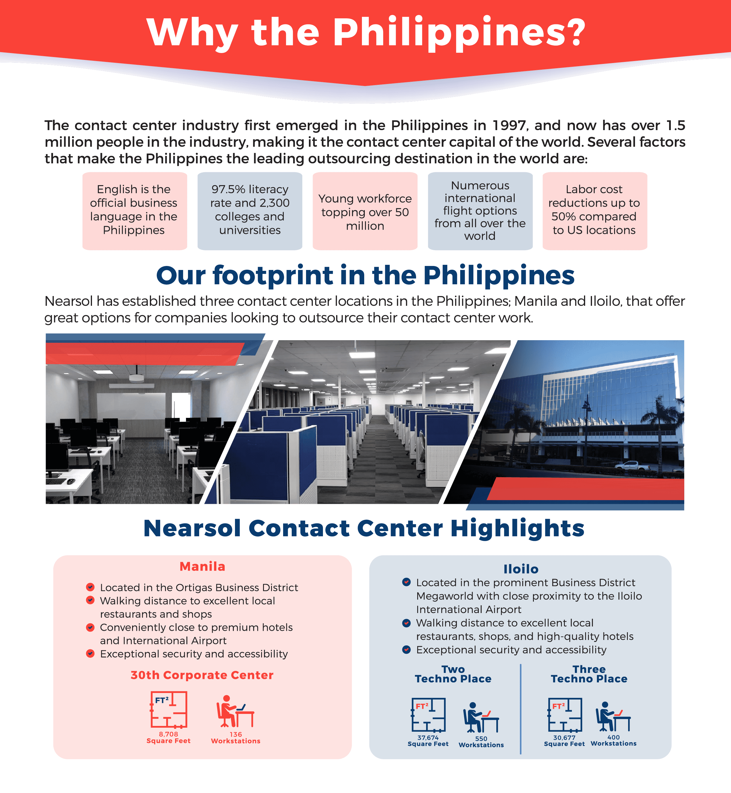 Nearsol - why the philippines